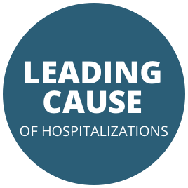 Leading cause of hospitalizations